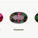 Украшения из александрита - свойства и месторожение камня