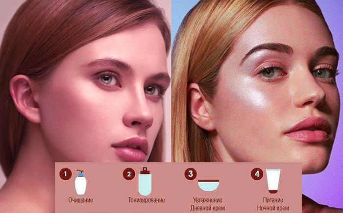 уход за кожей, как определить тип кожи